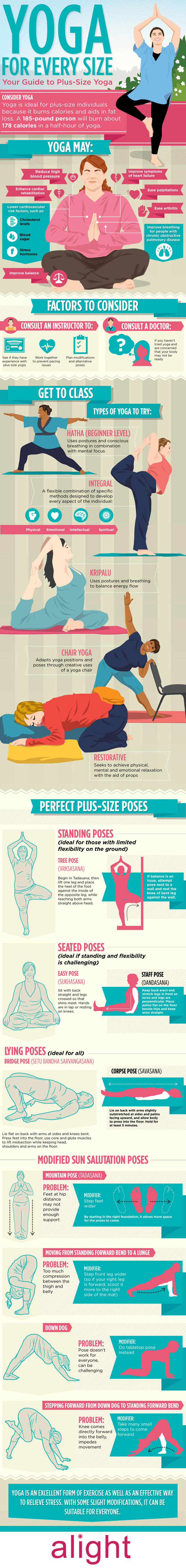 Yoga Tips for Plus-Size People