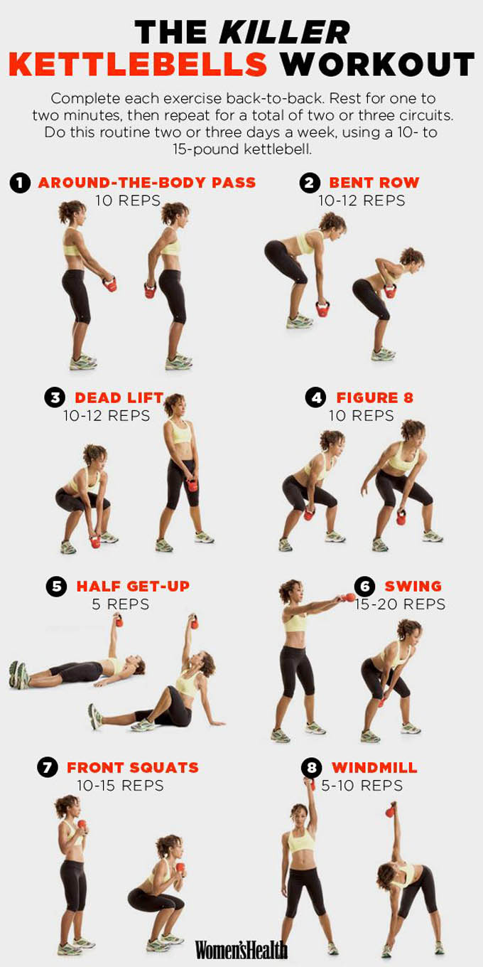 Kettlebell Workout Exercises For Women